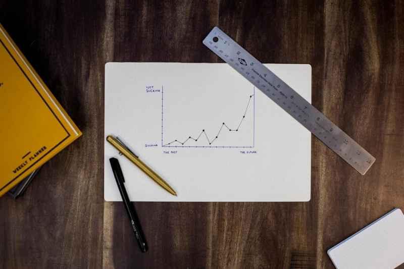 Zinseszins einfach erklärt: So nutzen Sie ihn!